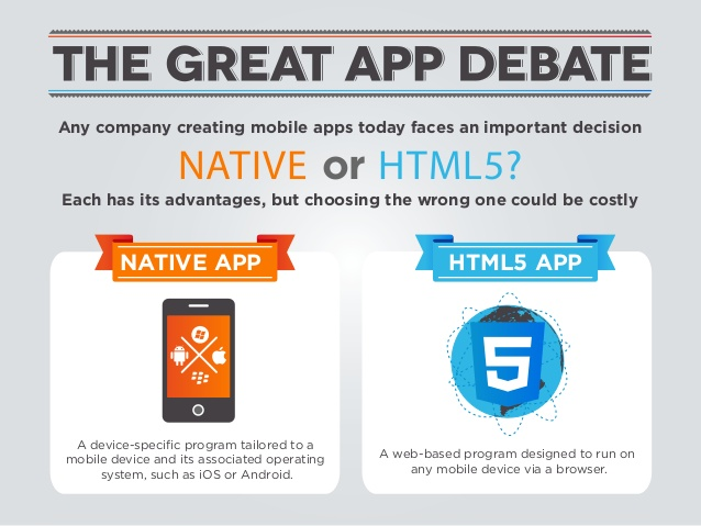 HTML VS Native Apps for iPhone