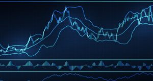 What is the Best Forex Strategy
