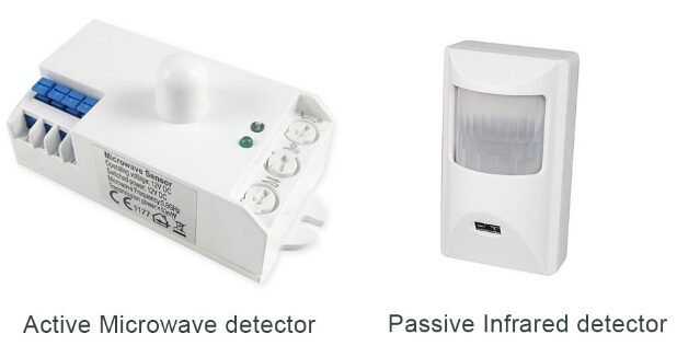 Types of motion detector cameras